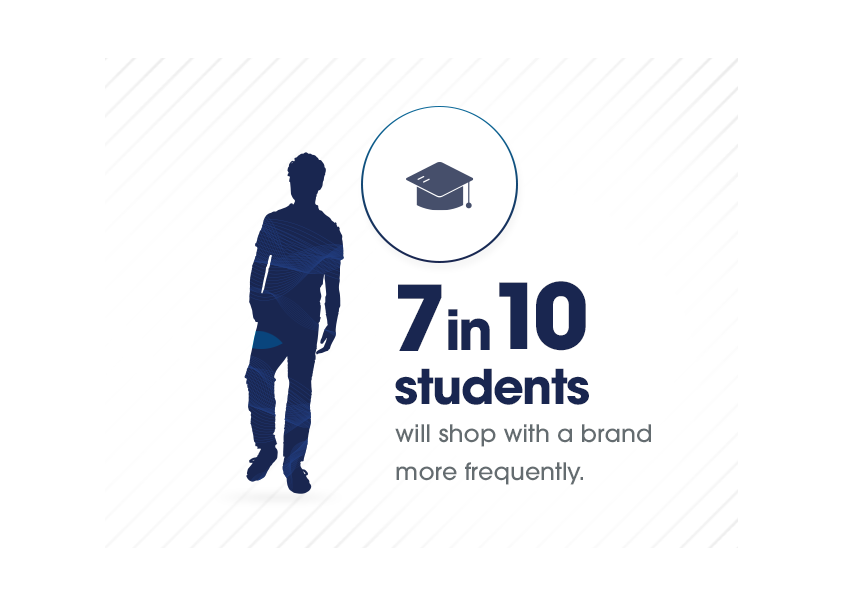 Student silhouette from SheerID
