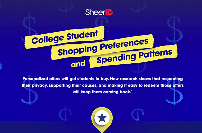 College Student Preferences and Spending Patterns