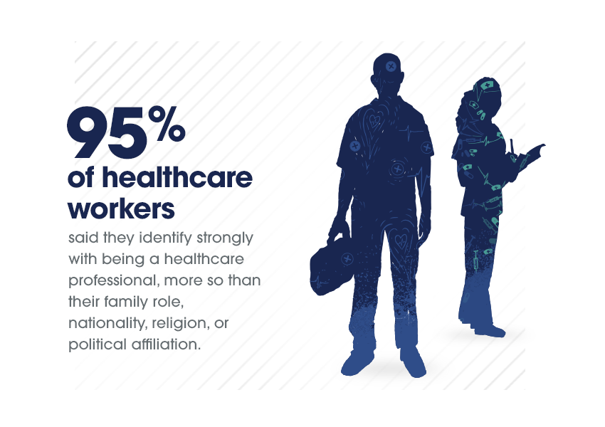Healthcare silhouettes from SheerID